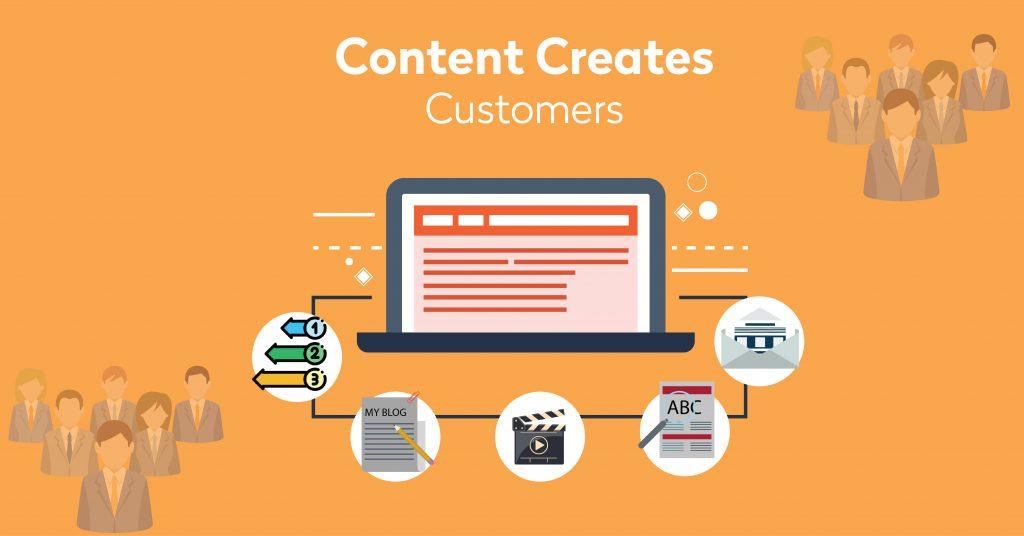 Content Creates Customers!