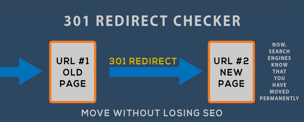 301-Redirection